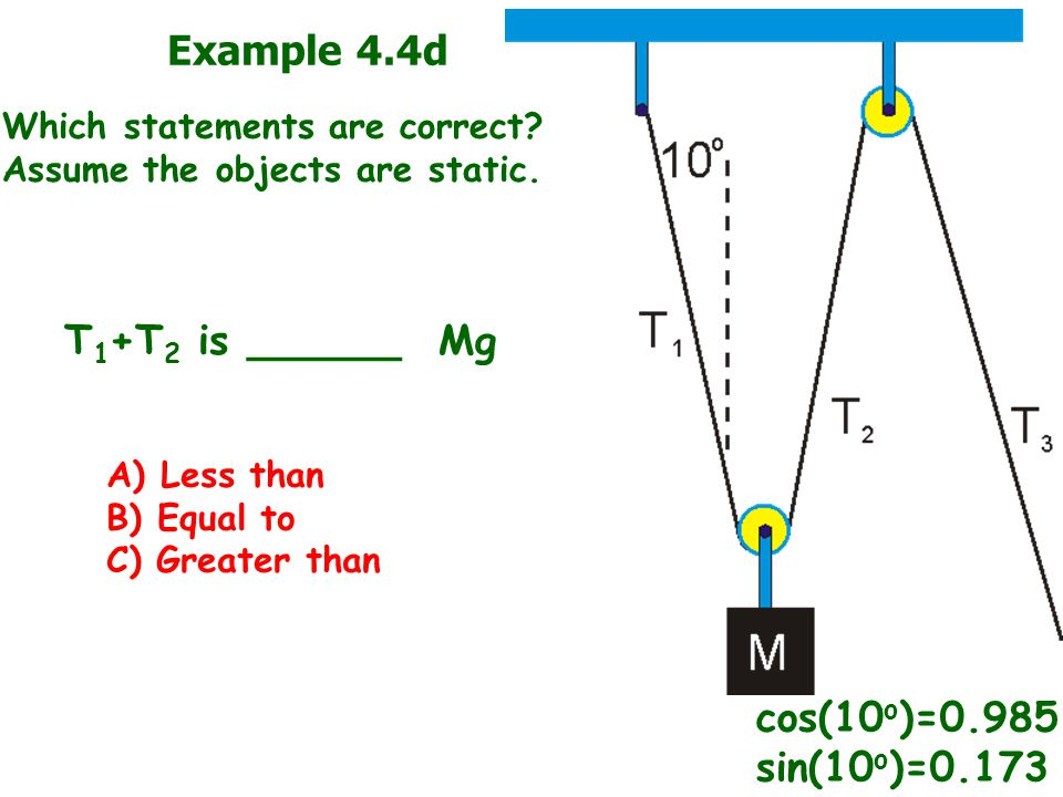 Example 4.4d T1+T2 is ______ Mg cos(10o)=0.985 sin(10o)=0.173