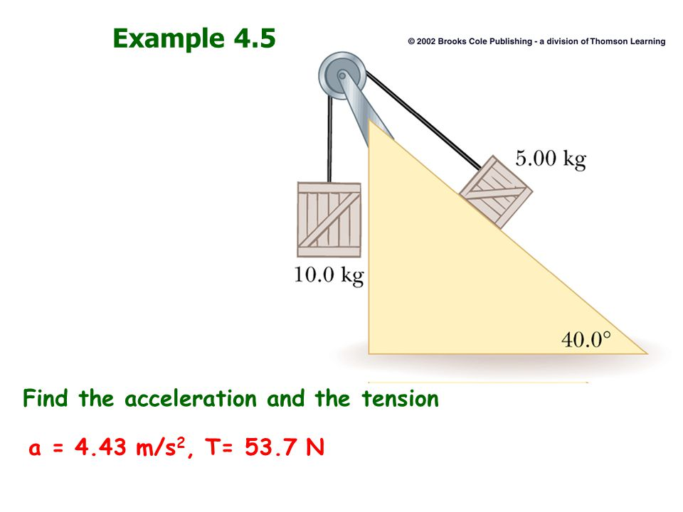 Example 4.5 Find the acceleration and the tension