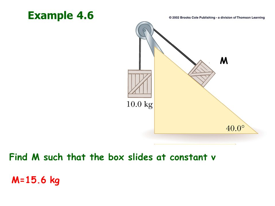 Example 4.6 M Find M such that the box slides at constant v M=15.6 kg
