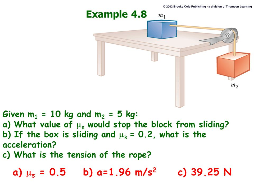 Example 4.8 a) ms = 0.5 b) a=1.96 m/s2 c) 39.25 N