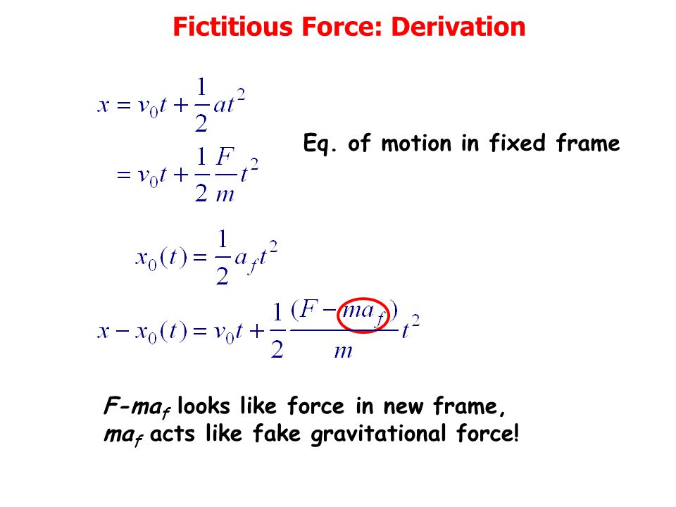Fictitious Force: Derivation
