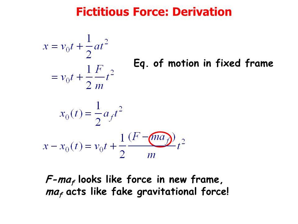 Fictitious Force: Derivation