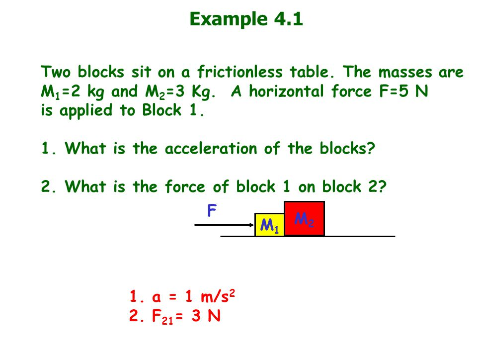 Example 4.1 Two blocks sit on a frictionless table. The masses are