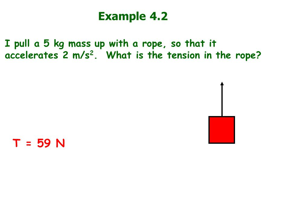Example 4.2 I pull a 5 kg mass up with a rope, so that it accelerates 2 m/s2. What is the tension in the rope