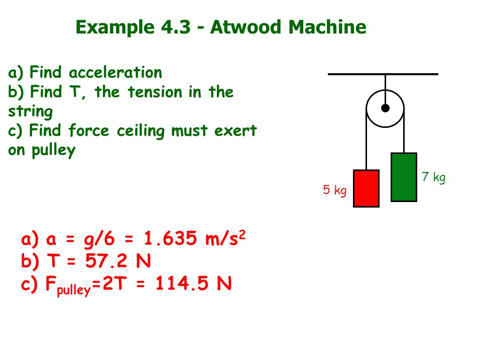 Example 4.3 - Atwood Machine