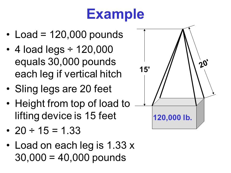 Example Load = 120,000 pounds. 4 load legs ÷ 120,000 equals 30,000 pounds each leg if vertical hitch.
