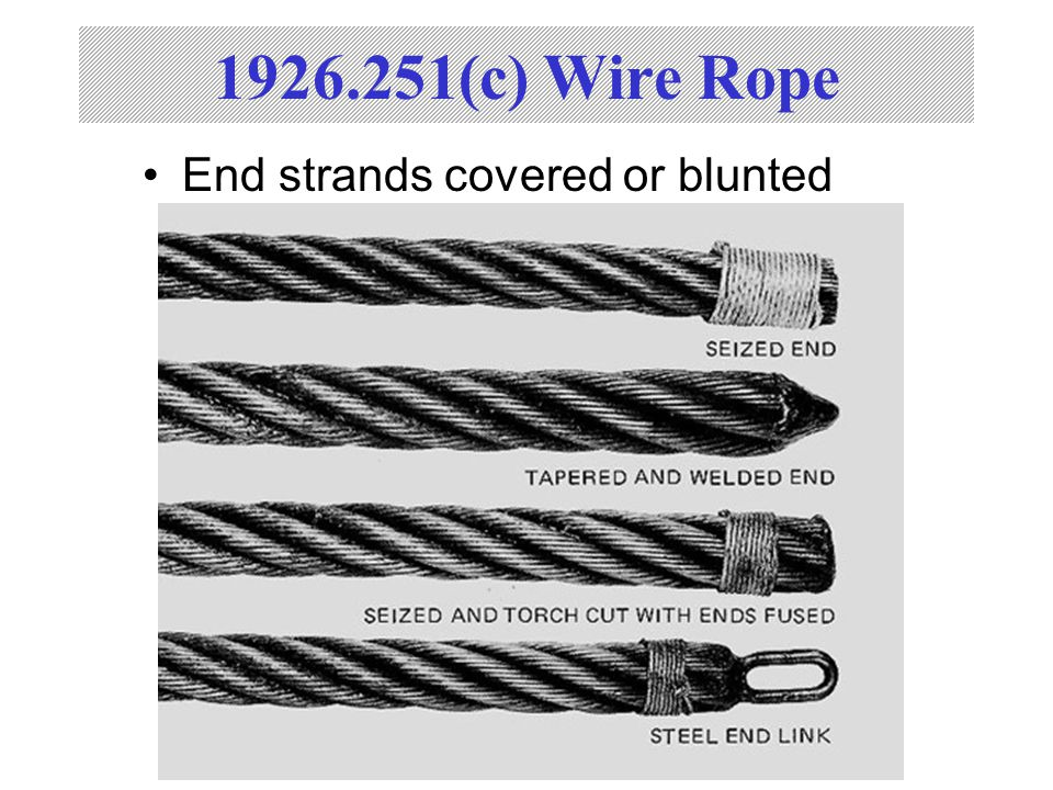 1926.251(c) Wire Rope End strands covered or blunted