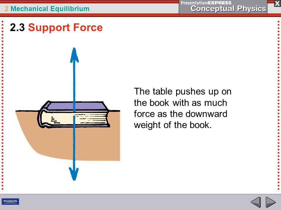 2.3 Support Force The table pushes up on the book with as much force as the downward weight of the book.