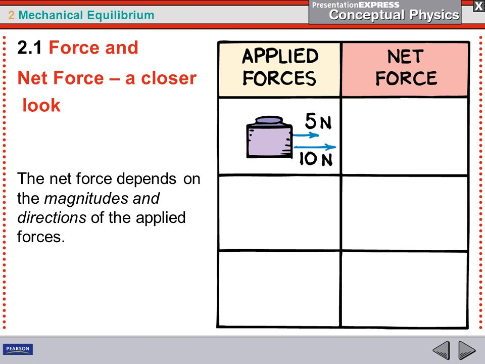 2.1 Force and Net Force – a closer look