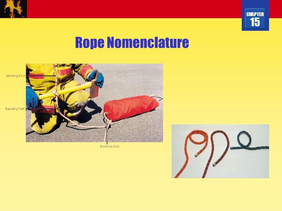 Rope Nomenclature
