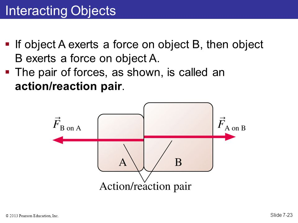 Interacting Objects If object A exerts a force on object B, then object B exerts a force on object A.
