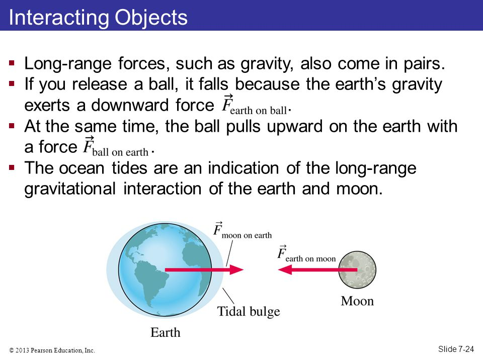 Interacting Objects Long-range forces, such as gravity, also come in pairs.