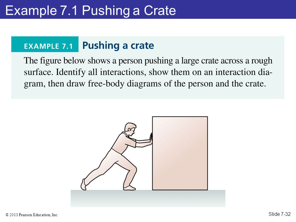 Example 7.1 Pushing a Crate