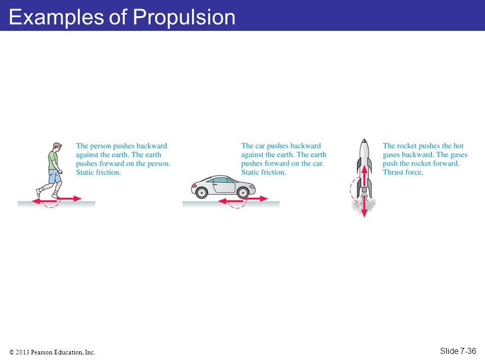 Examples of Propulsion