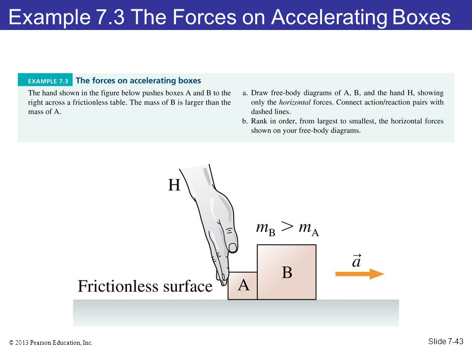 Example 7.3 The Forces on Accelerating Boxes