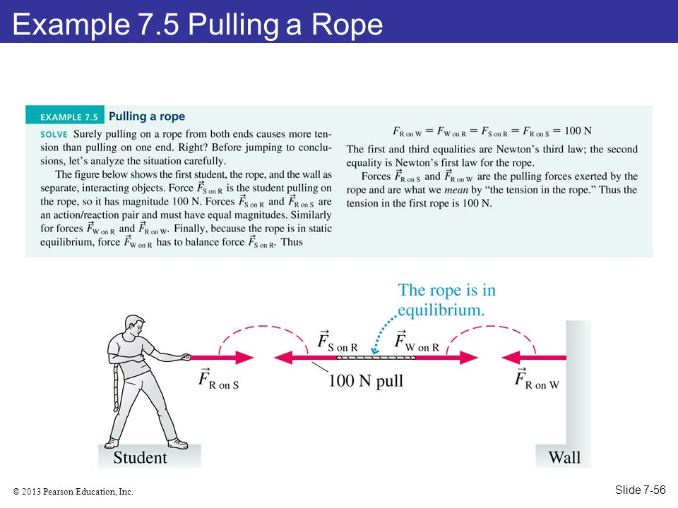 Example 7.5 Pulling a Rope Slide 7-56