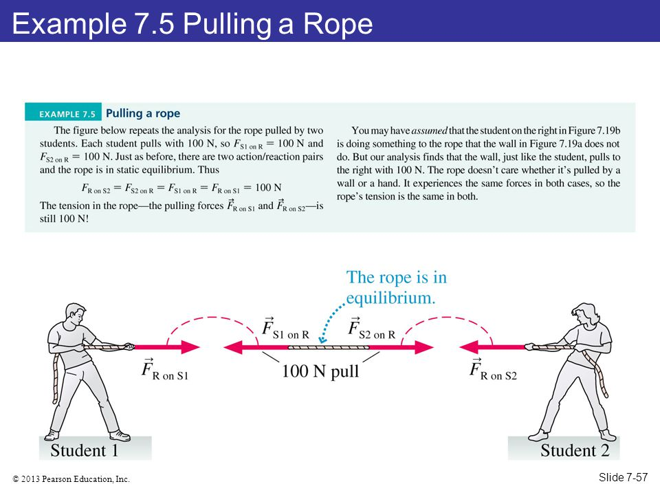Example 7.5 Pulling a Rope Slide 7-57
