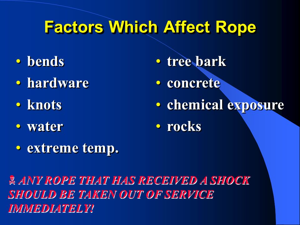 Factors Which Affect Rope