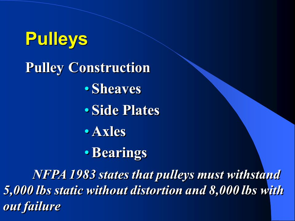 Pulleys Pulley Construction Sheaves Side Plates Axles Bearings
