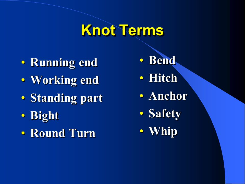 Knot Terms Bend Running end Hitch Working end Anchor Standing part