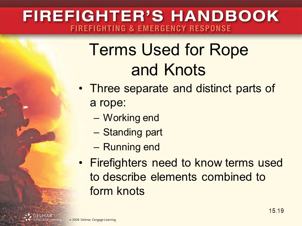 Terms Used for Rope and Knots