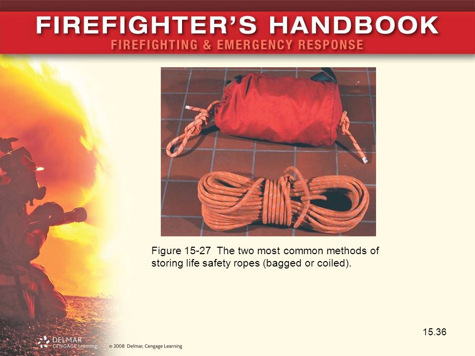Figure 15-27 The two most common methods of storing life safety ropes (bagged or coiled).