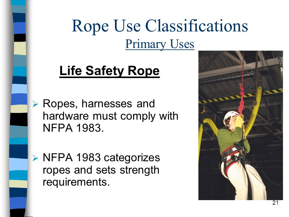 Rope Use Classifications Primary Uses