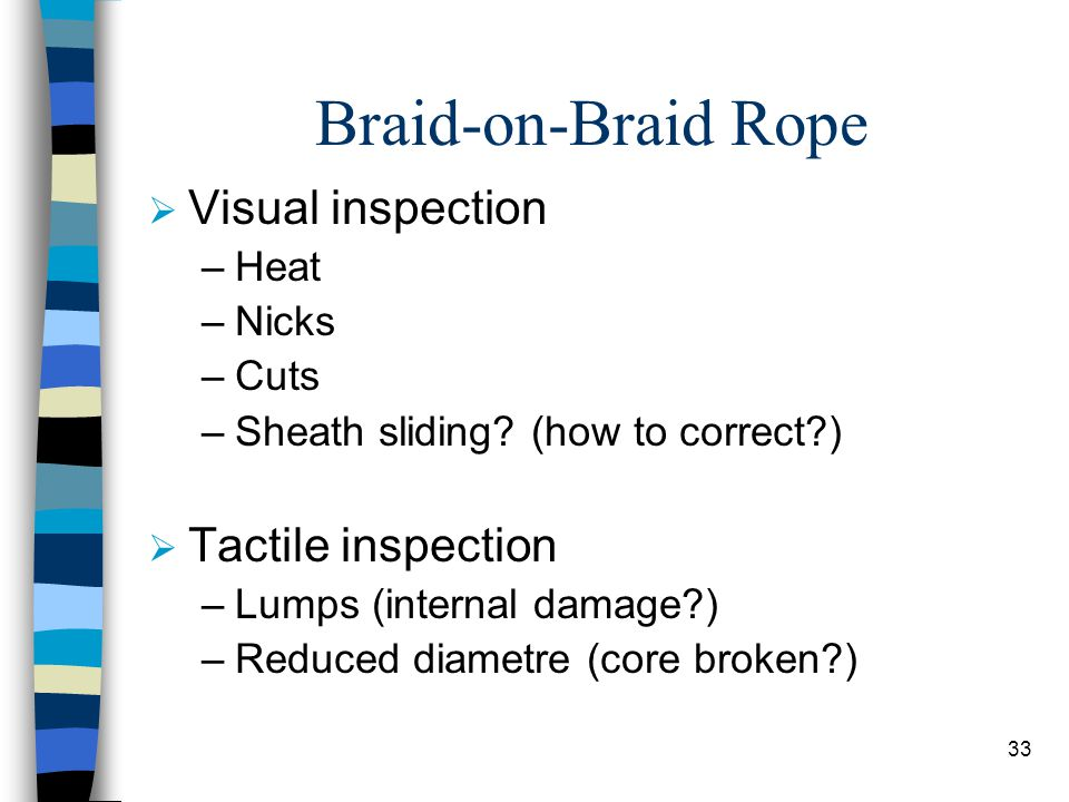 Braid-on-Braid Rope Visual inspection Tactile inspection Heat Nicks