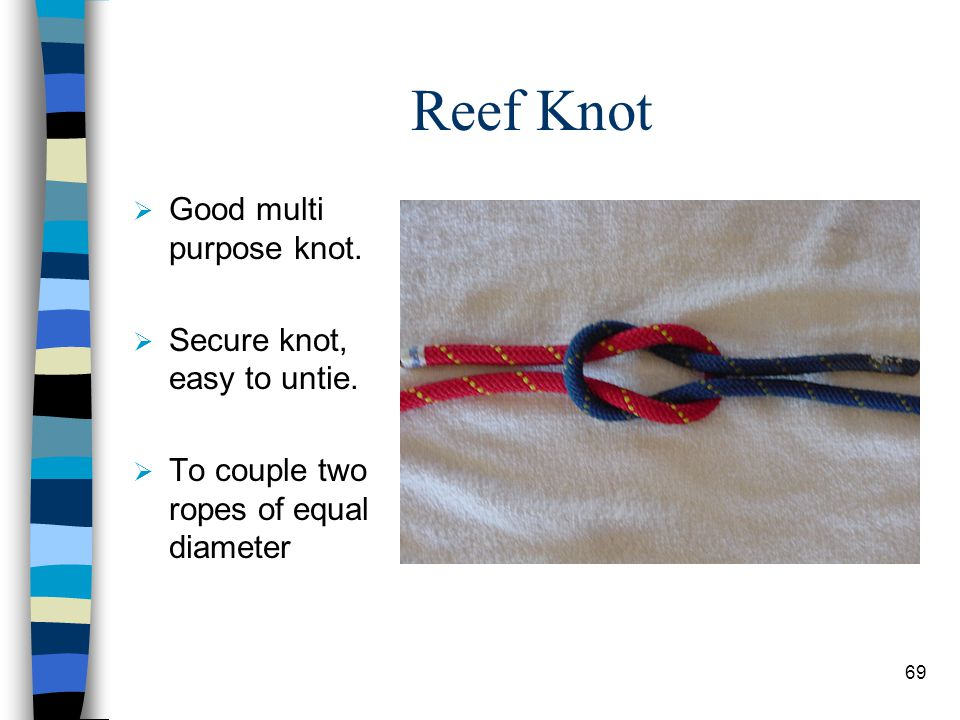 Reef Knot Good multi purpose knot. Secure knot, easy to untie.