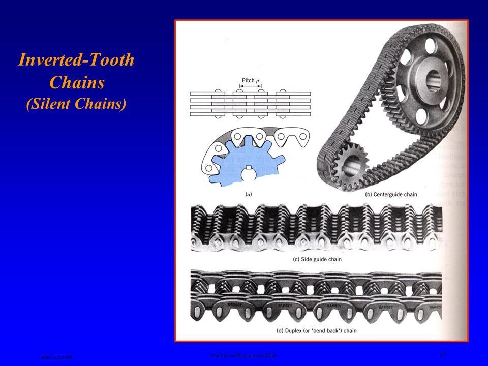 Inverted-Tooth Chains (Silent Chains)