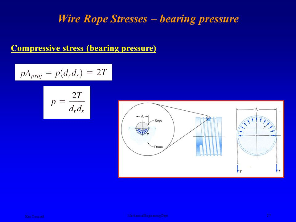 Wire Rope Stresses – bearing pressure