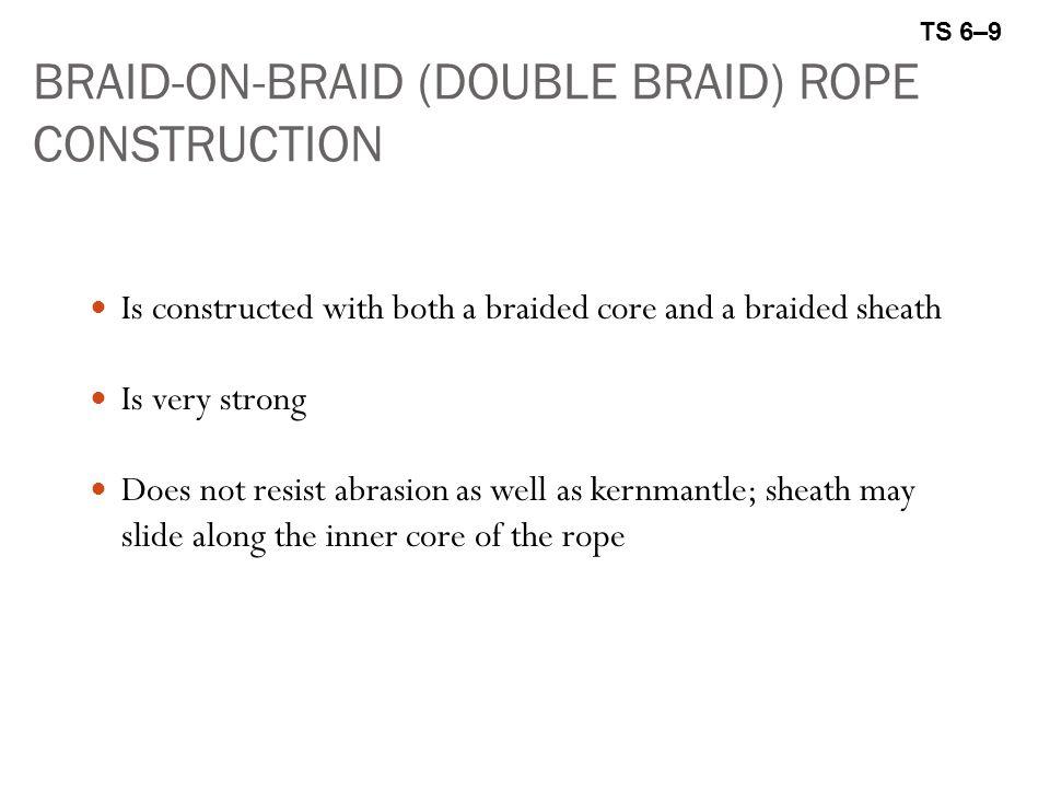 BRAID-ON-BRAID (DOUBLE BRAID) ROPE CONSTRUCTION