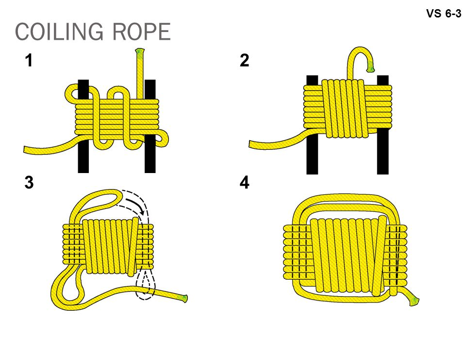 VS 6-3 COILING ROPE 1 2 3 4