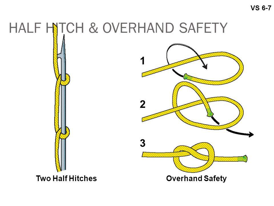 HALF HITCH & OVERHAND SAFETY