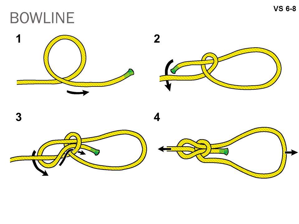VS 6-8 BOWLINE 1 2 3 4