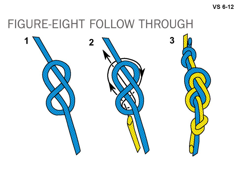 FIGURE-EIGHT FOLLOW THROUGH