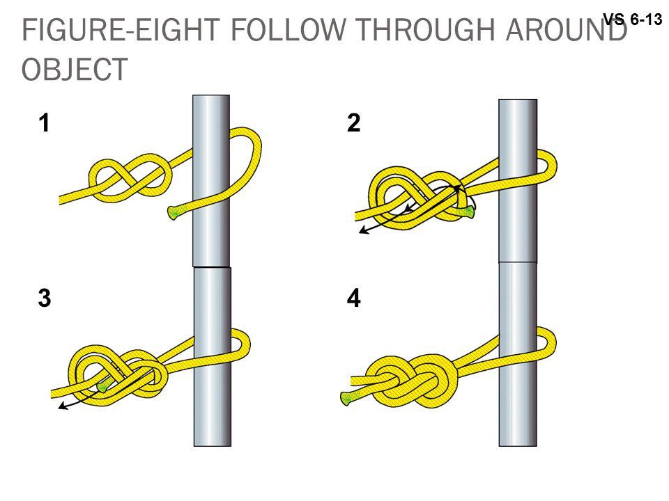FIGURE-EIGHT FOLLOW THROUGH AROUND OBJECT