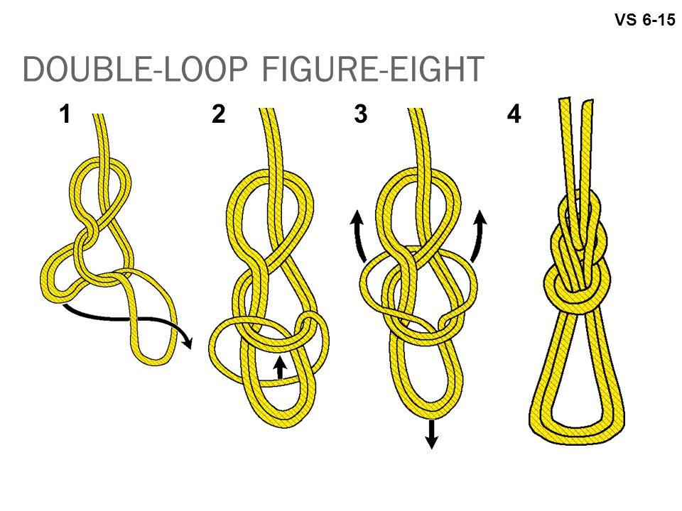 DOUBLE-LOOP FIGURE-EIGHT
