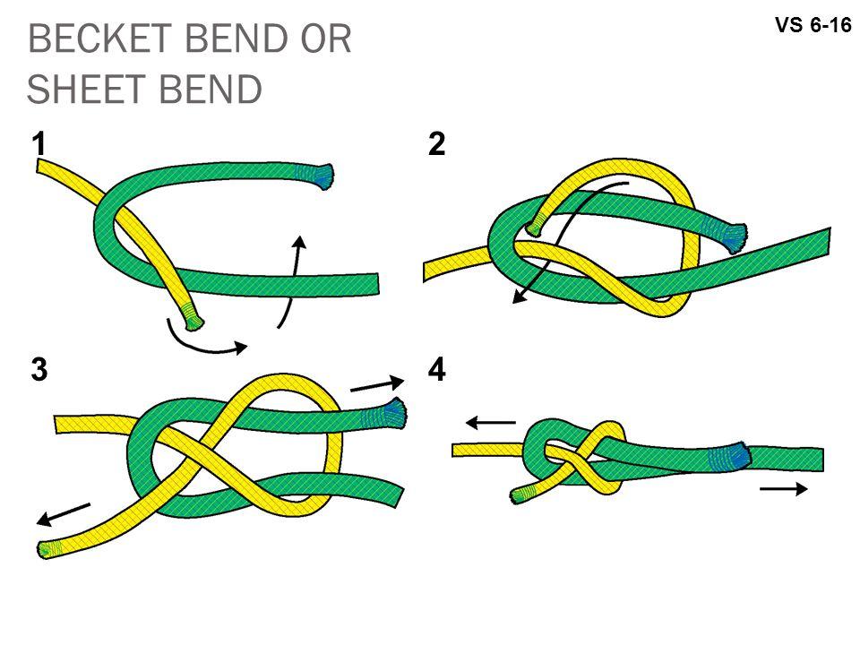 BECKET BEND OR SHEET BEND