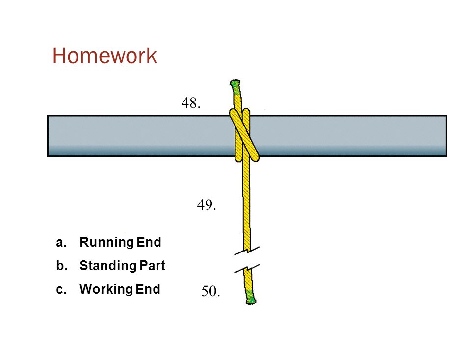 Homework 48. 49. Running End Standing Part Working End 50.