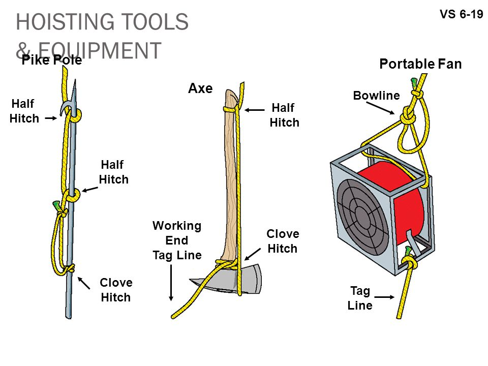 HOISTING TOOLS & EQUIPMENT