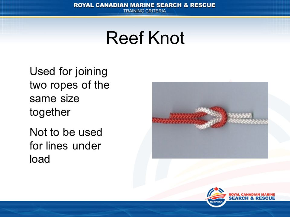 Reef Knot Used for joining two ropes of the same size together