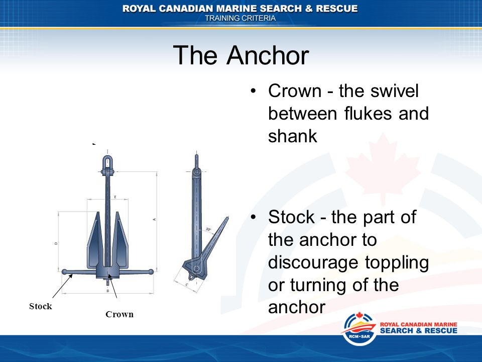 The Anchor Crown - the swivel between flukes and shank