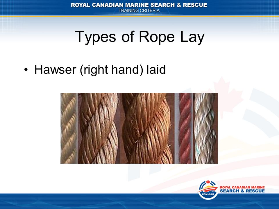 Types of Rope Lay Hawser (right hand) laid