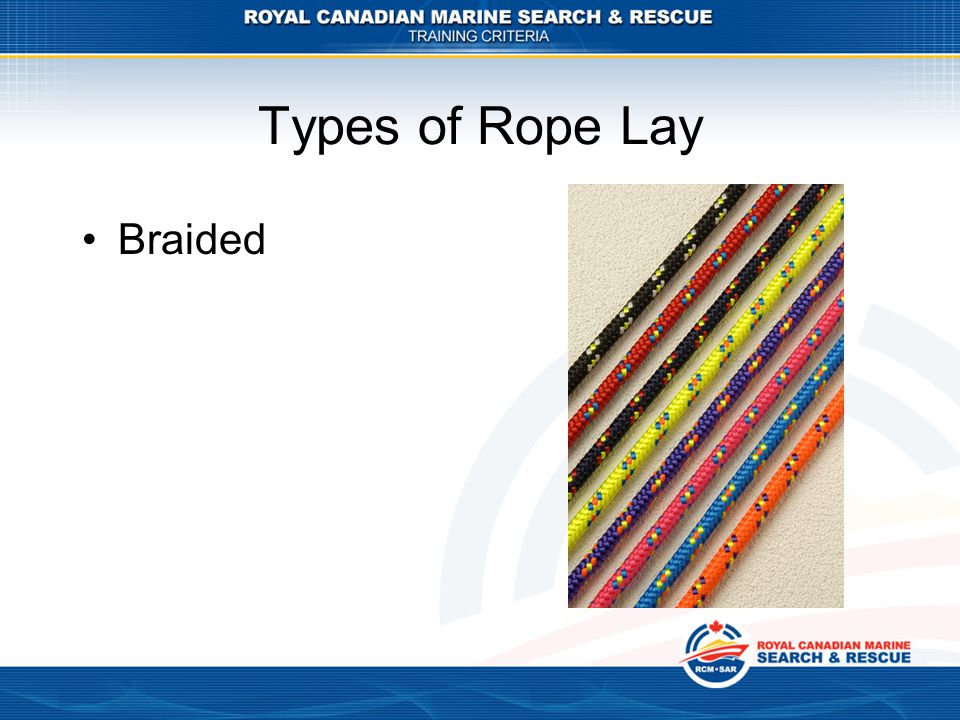Types of Rope Lay Braided