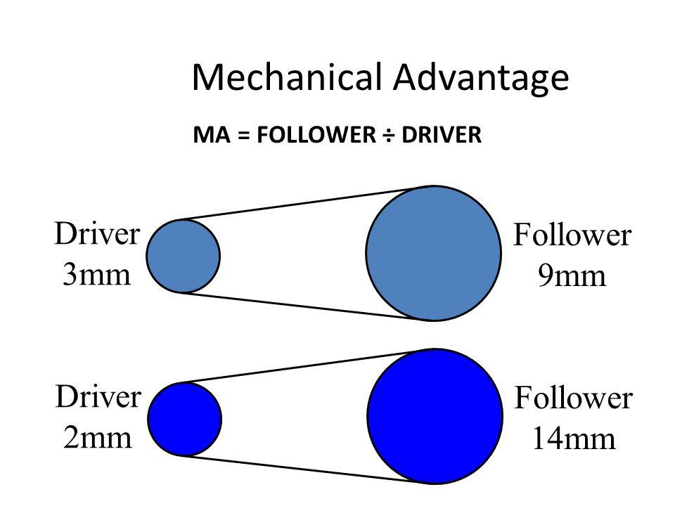 Mechanical Advantage Driver Follower 3mm 9mm Driver Follower 2mm 14mm