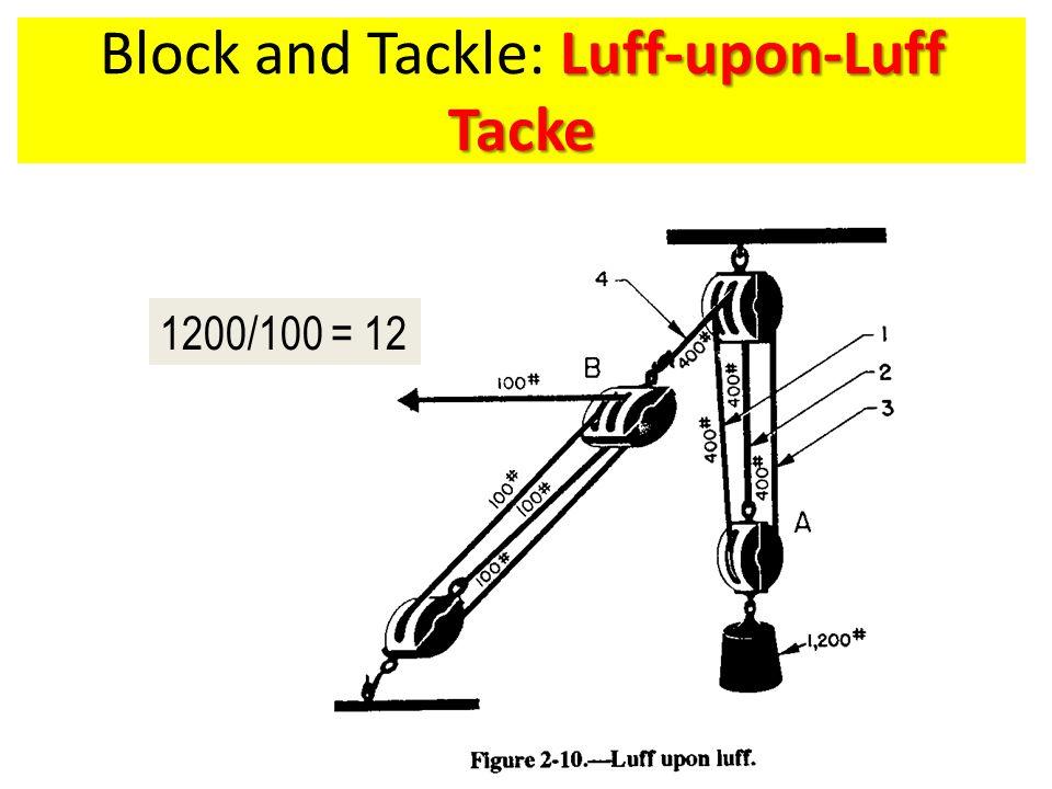 Block and Tackle: Luff-upon-Luff Tacke