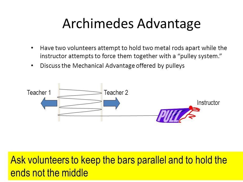 Engagement Archimedes Advantage.