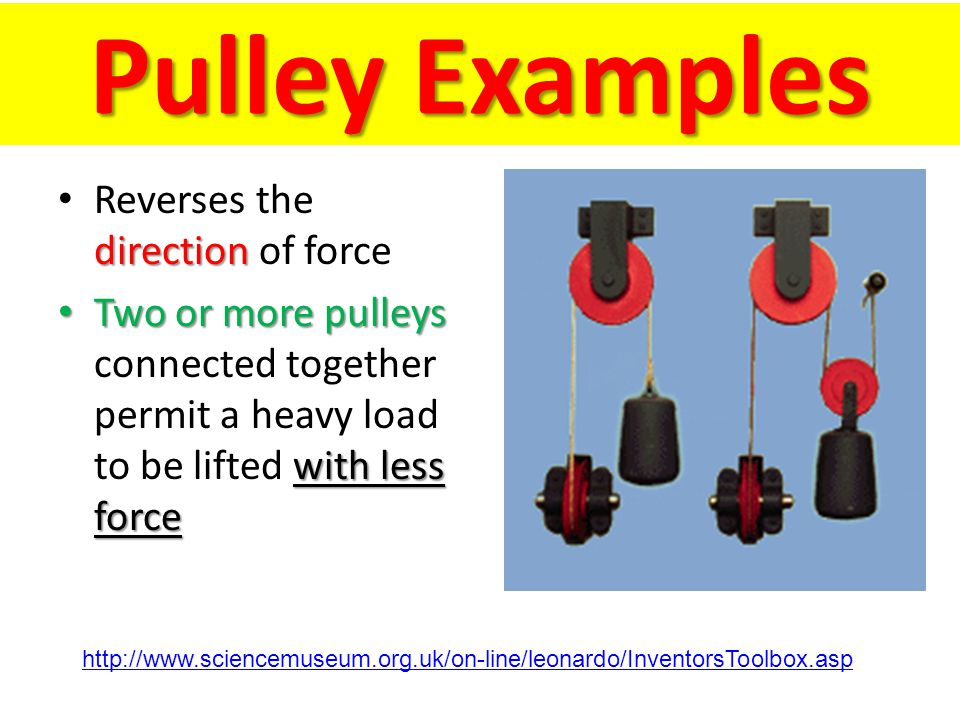 Examples Of Block And Tackle Pulleys : Pulley block and tackle compound drive trains ppt