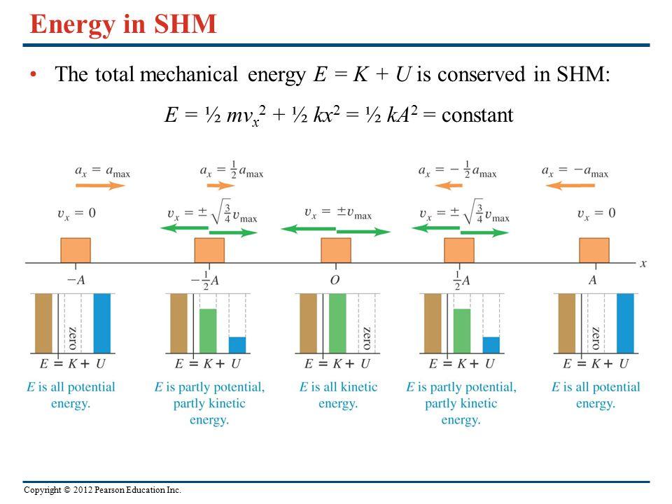 E = ½ mvx2 + ½ kx2 = ½ kA2 = constant